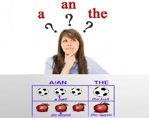 گرامر زبان انگلیسی بخش حروف تعریف (Articles)